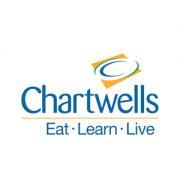 chartwells logo