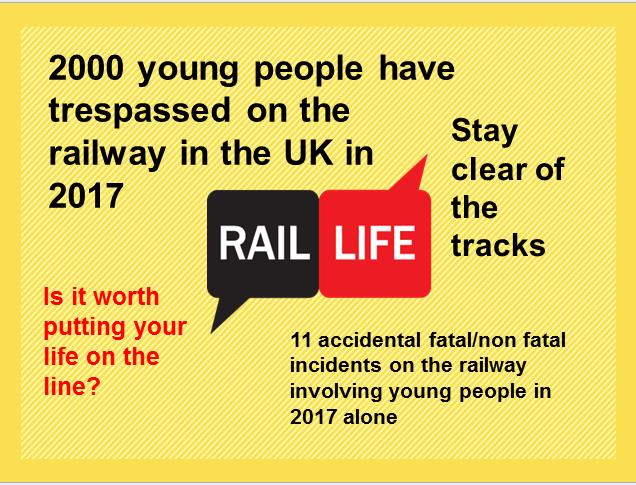 Rail Safety