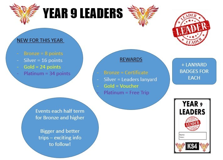 YEAR 9 LEADERS SLICE
