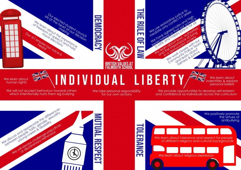 British Values - Falmouth School V2 copy