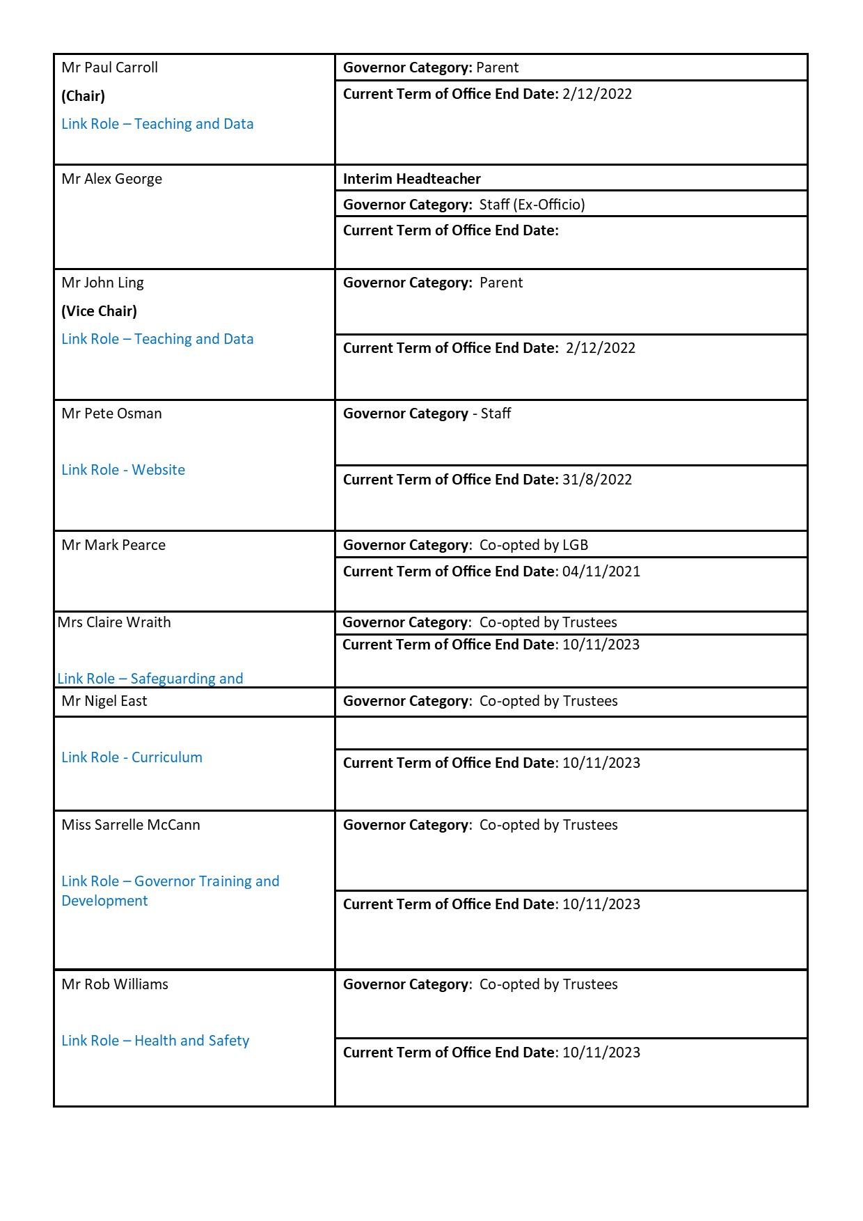 Governance Timetable