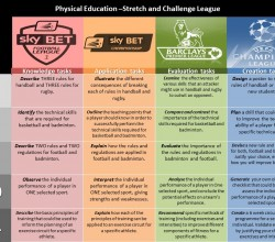 Stretch and Challenge League for Most Able PE Students