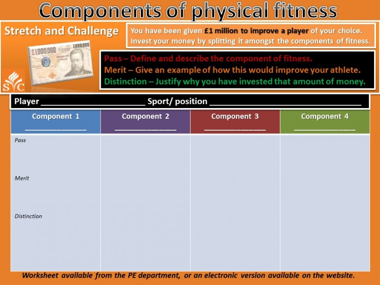 PE - £1 million Components of Physical Fitness S&C task