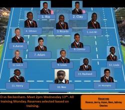 Under 14s Rugby v Beckenham - Teamsheet