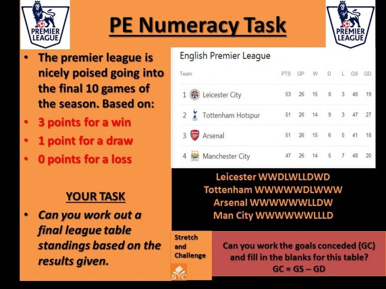 PE numeracy task