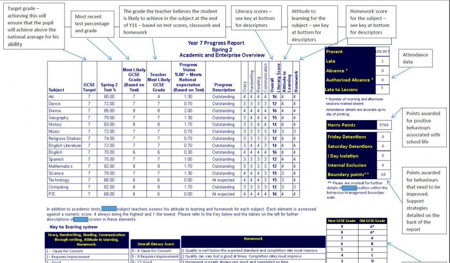Year 7 sample report 24.3.16