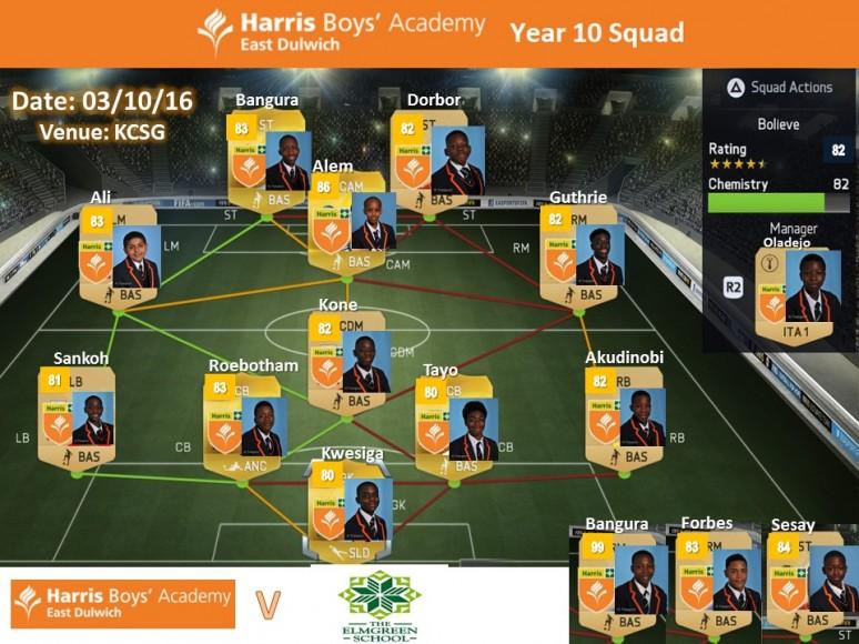 Sport year 10 squad 3.10.16