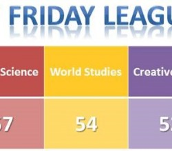 Faculty Fridays - latest standings