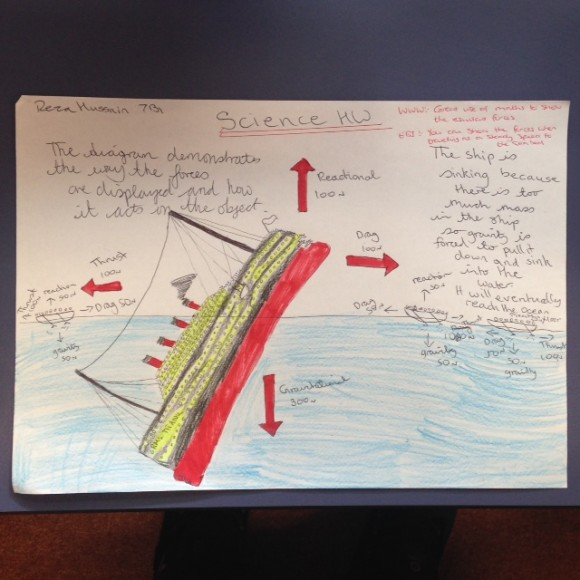 Homework - Reza Hussain-Force diagrams