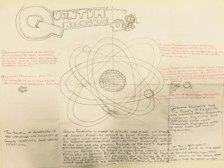 Homework - relativity 1 12.6 (1)