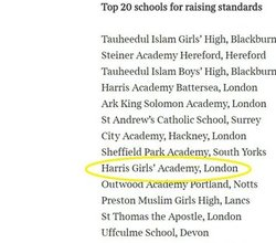 Sunday Times lists HGAED in Top 20 for Raising Standards