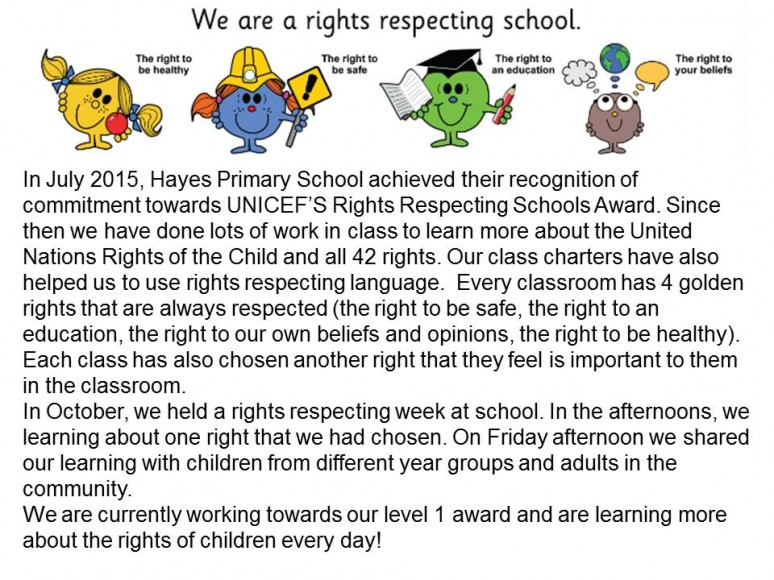 Rights Respecting Characters