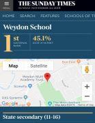 Weydon 1