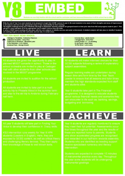 CURRICULUM intent 08_Page_2
