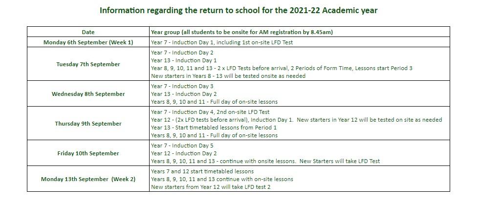 Return Info September 2021