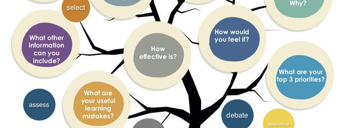 Modelling Ethical Leadership